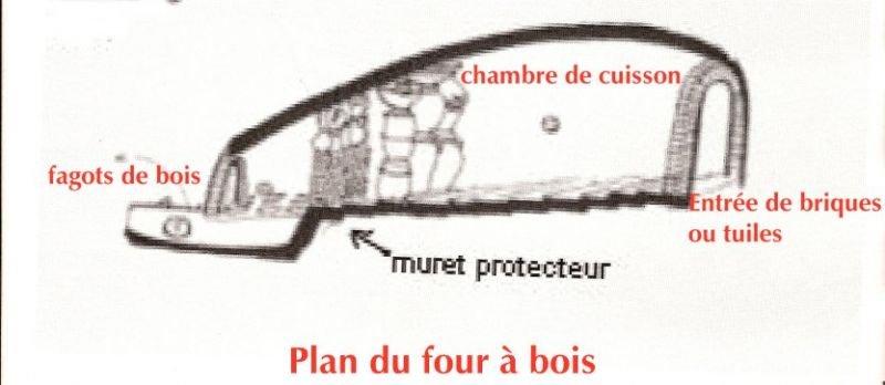Les tuileries 2 l argile la cuisson au four bois for Au petit four a bois